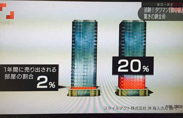 NHK『クローズアップ現代+』5月19日